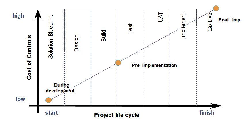 ApplicationLifeCycle